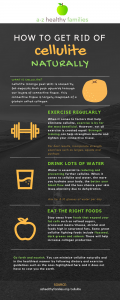 [Infographic] How to get rid of cellulite