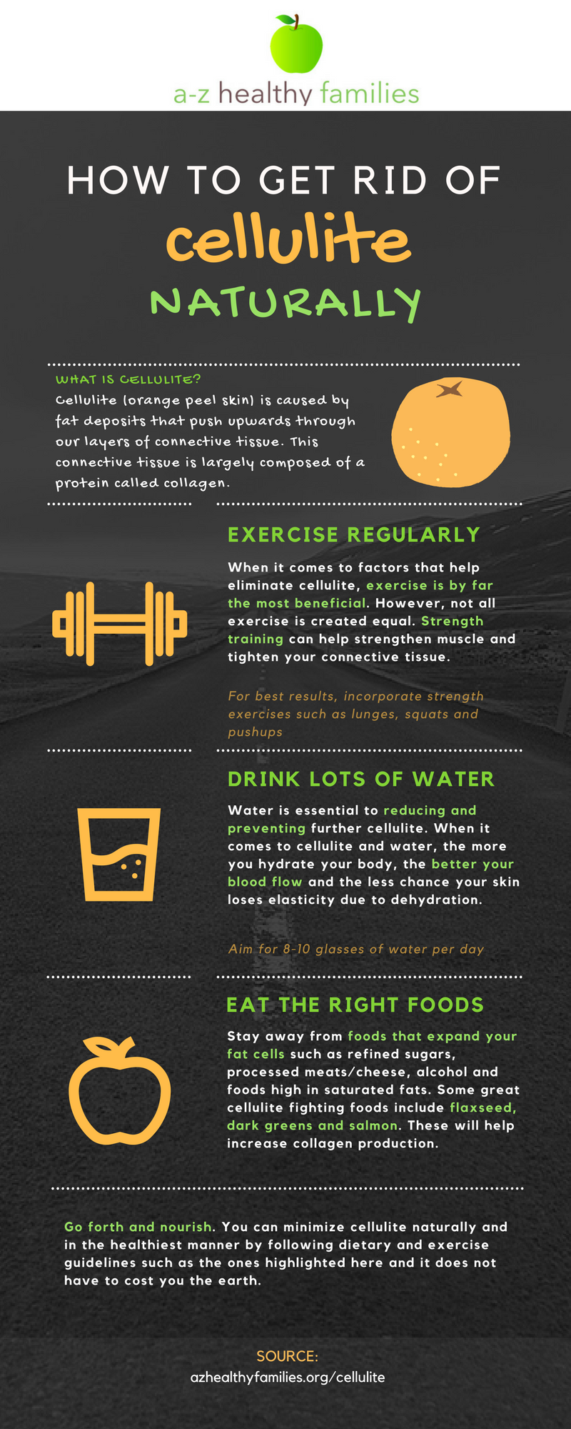 Infographic How to Get Rid Of Cellulite Without Pills and Treatments