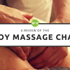 The Comprehensive Guide to the iJoy Massage Chair